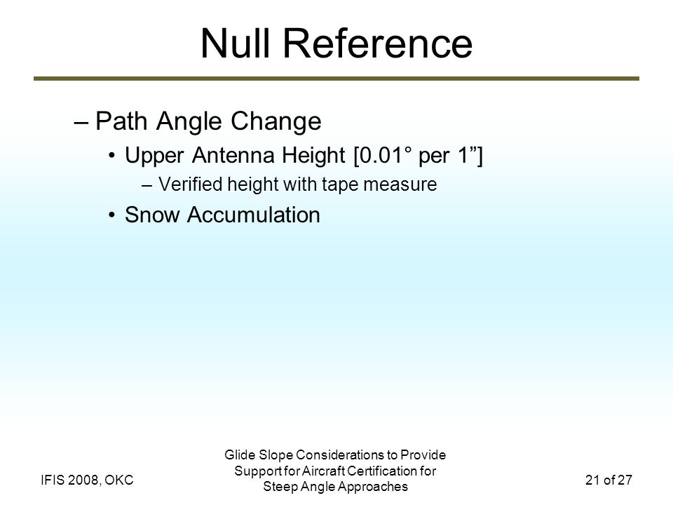 Null Reference Path Angle Change Upper Antenna Height [0.01° per 1 ]